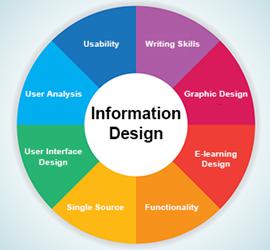 Information Design