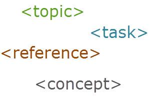 DITA XML